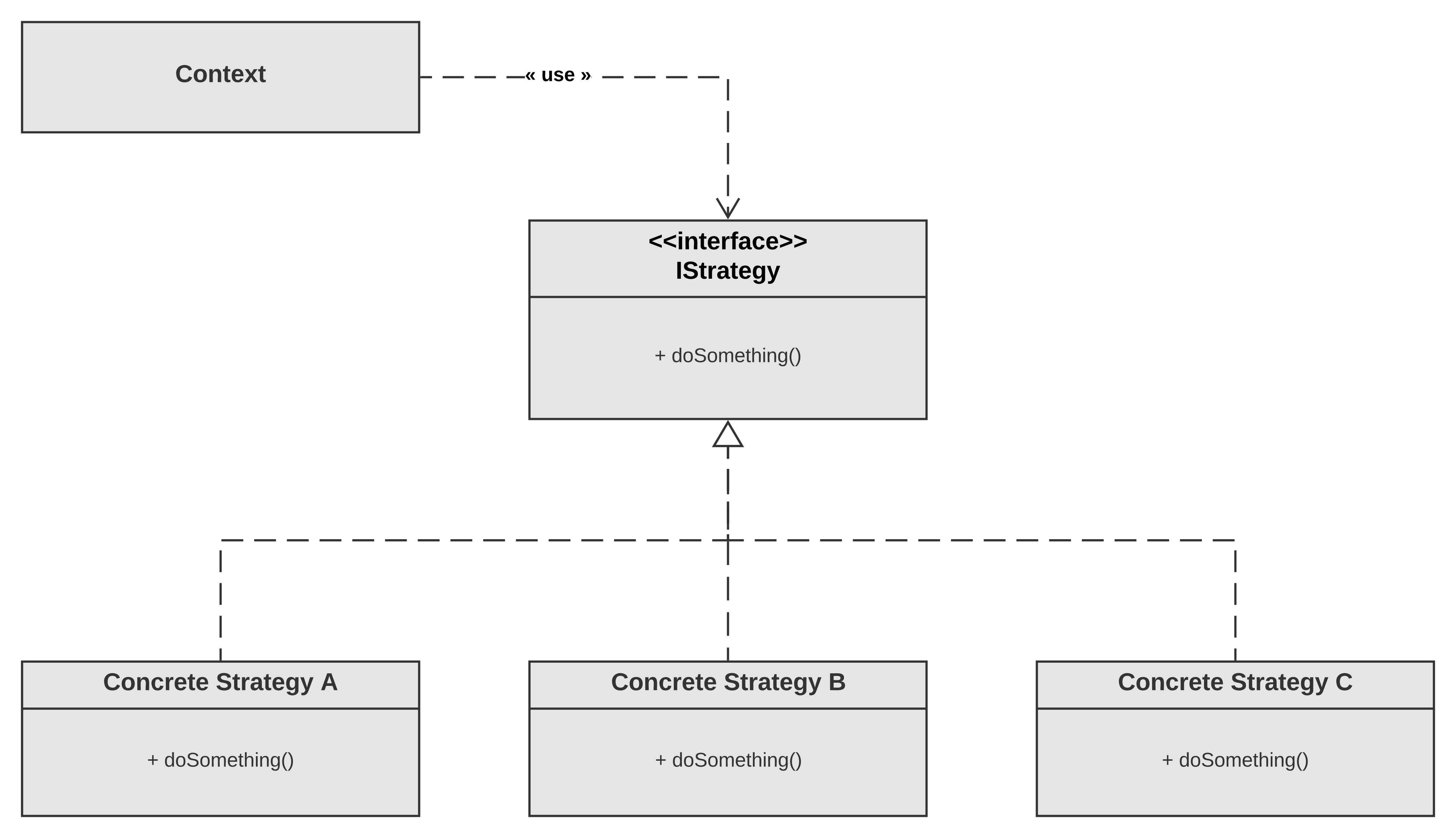 strategy-design-pattern.png